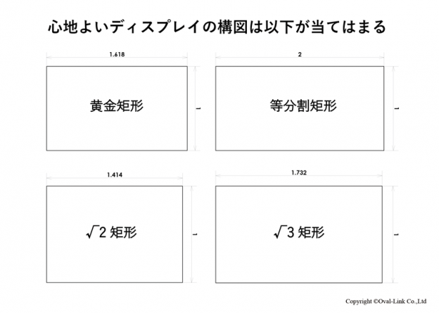 ディスプレイ構図